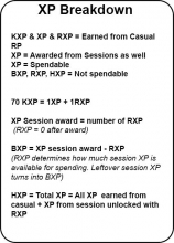XP Breakdown